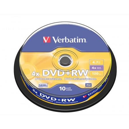 DVD+R16X4.7 GB UNITE
